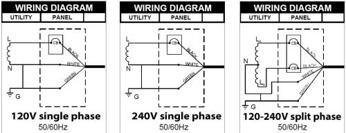 small resolution of 240v single phase wiring diagram wiring diagram expert3 phase electrical panel diagram 120v 240v wiring diagram