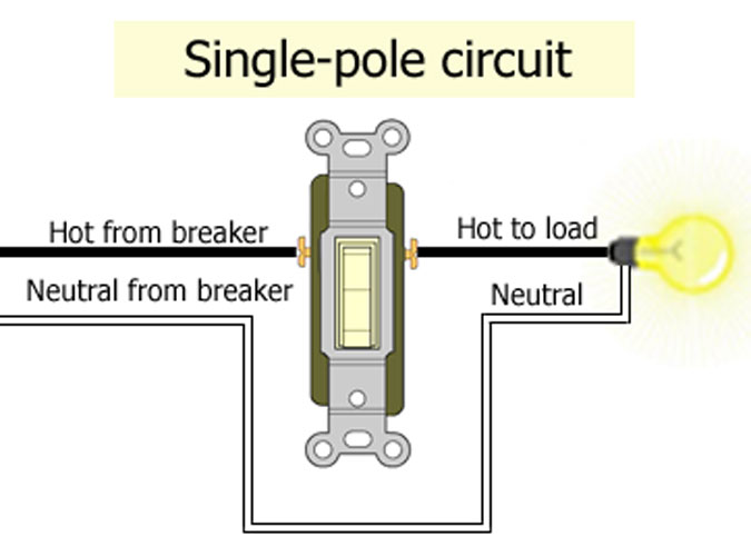 Single Light Switch Wiring Diagram: wiring diagram for a single pole light switch at sanghur.org