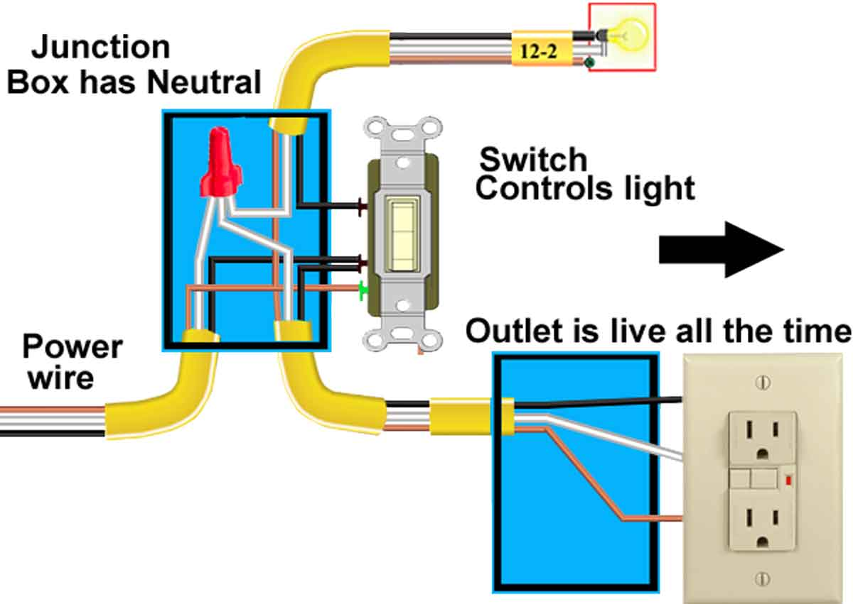 outlet to switch to light wiring diagram, Wiring diagram