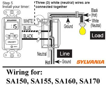 Sylvania timers and manuals