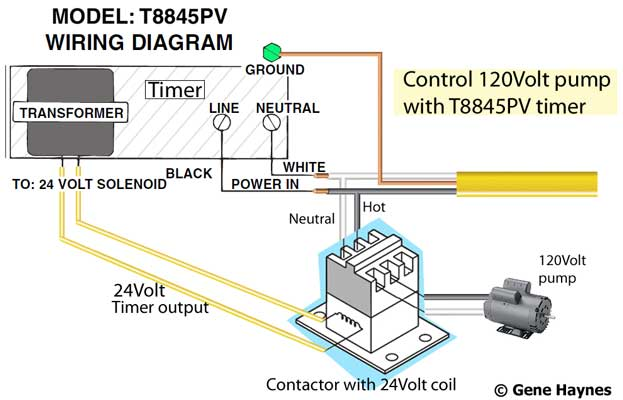 Ac Contactor Wiring Diagram | Hvac Contactor Relay Wiring Diagram |  | Wiring Diagram