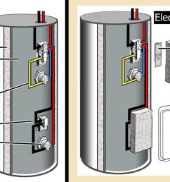 richmond electric water heater 120v wiring diagram [ 1352 x 600 Pixel ]