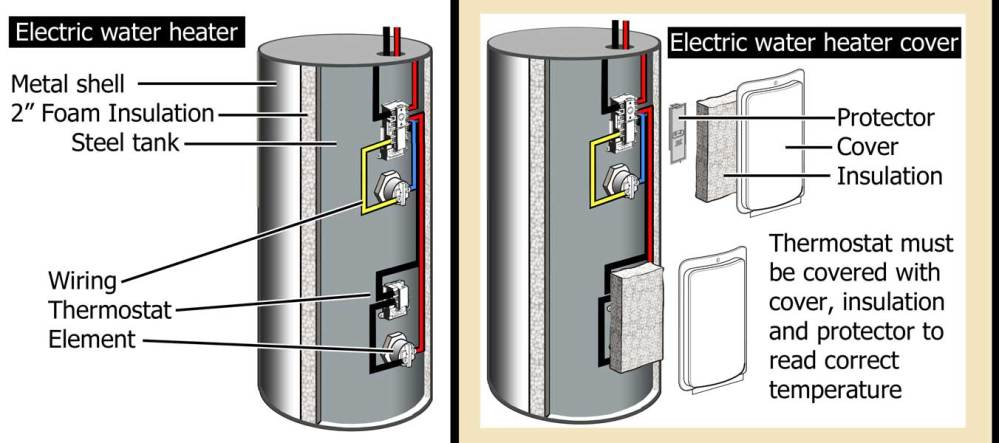 medium resolution of water heater cover larger image