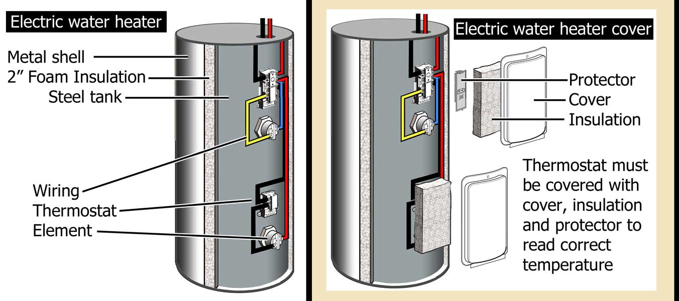 hight resolution of water heater cover larger image