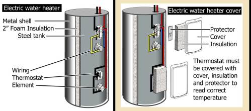 small resolution of water heater cover larger image