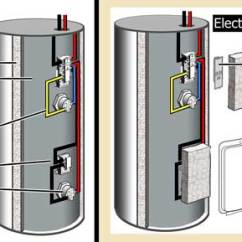 Electric Boiler Wiring Diagrams Clarion Dxz375mp Car Radio Diagram Flooded Water Heater