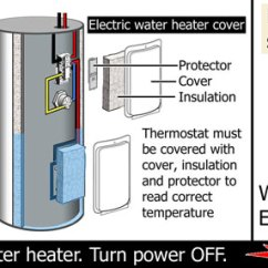 Electric Boiler Wiring Diagrams 2000 Ford F250 Diagram Flooded Water Heater