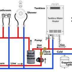 Hot Water Tank Wiring Diagram 1988 Volvo 240 Radio Of A Heater How To Set Up Tankless Recirculation Systemconnect From Cold Inlet On Small
