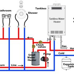 Water Heater Timer Wiring Diagram Car Radio How To Set Up Tankless Recirculation System