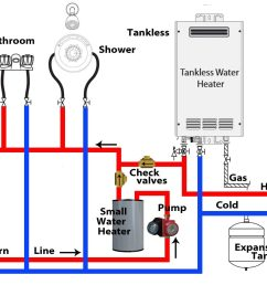 instant hot water heater piping diagram wiring diagram review navien tankless water heater piping diagram how [ 1394 x 836 Pixel ]