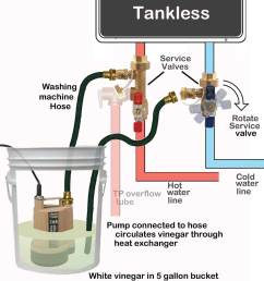 larger image delime tankless yearly [ 942 x 1037 Pixel ]