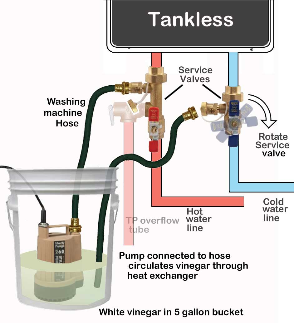 medium resolution of larger image delime tankless yearly