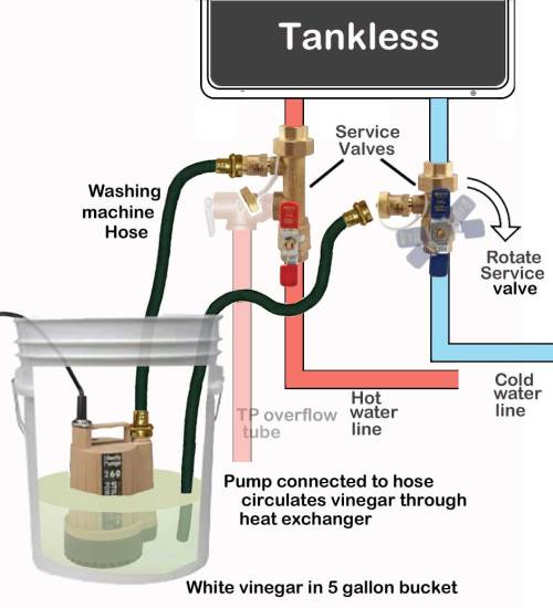 small resolution of larger image delime tankless yearly