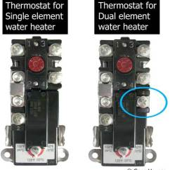 Westinghouse Oven Element Wiring Diagram For Car Electric Windows How To Select And Replace Thermostat On Water Heater Single Dual Larger Image