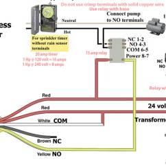 240 To 24 Volt Transformer Wiring Diagram Warn Winch Motor Library