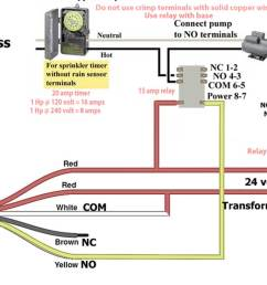 spdt wiring diagram 240 automotive wiring diagrams 5 pin relay wiring diagram relay wiring diagram 240 [ 1664 x 1000 Pixel ]