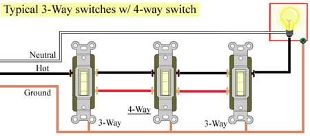 wiring diagram for a 4 way switch 2000 ford f250 super duty how to wire switches