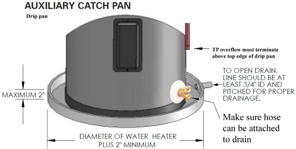 medium resolution of water heater drip pans at amazon buy water detectors at amazon auto shut off valve at amazon
