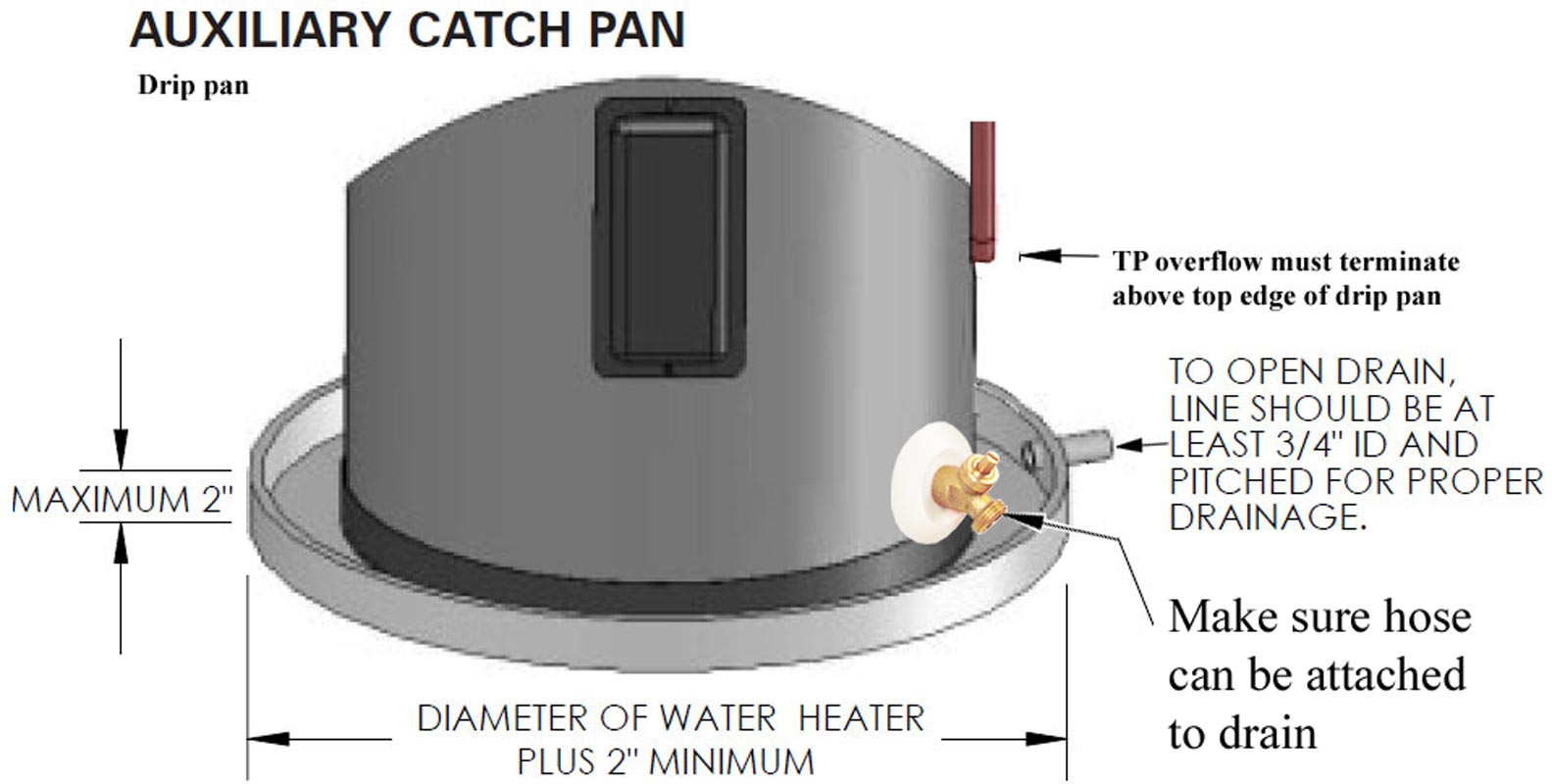 hight resolution of water heater drip pans at amazon buy water detectors at amazon auto shut off valve at amazon
