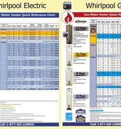 http waterheatertimer org images whirlpool buying guide 1200 jpg [ 1684 x 1200 Pixel ]