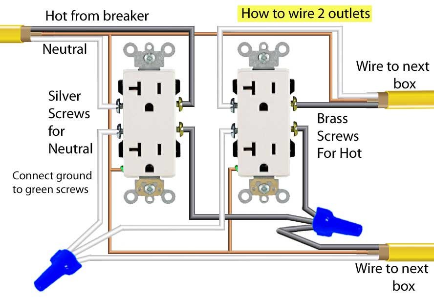 wiring a switched outlet diagram 3 way light switch multiple lights throughout gfci with two gang schematic diagramwiring double duplex online