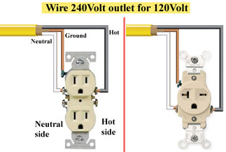 240v receptacle wiring diagram electron of nickel how to wire 240 volt outlets and plugs outlet for 120 application