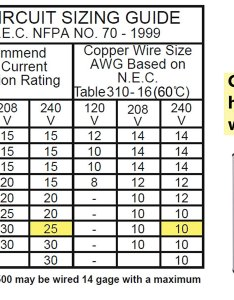 Wire size chart larger image check label on side of tank for volts and watts every appliance switch outlet bulb has  also test circuit breaker electricity to water heater rh waterheatertimer