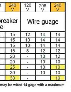 Wire and breaker size chart also figure volts amp watts rh waterheatertimer