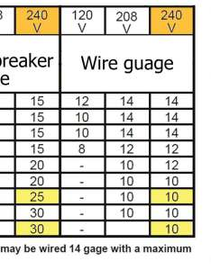 Wire and breaker size chart larger image also figure volts amp watts rh waterheatertimer