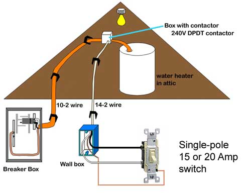 double switch wiring diagram stem and leaf range how to wire switches