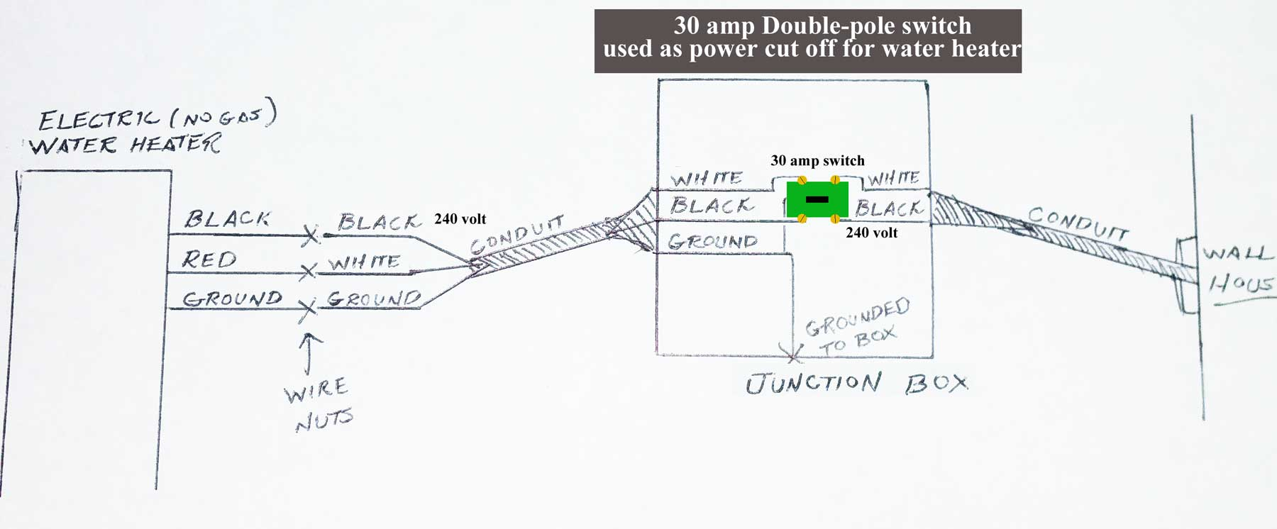 hight resolution of 30 amp switches 30 amp double