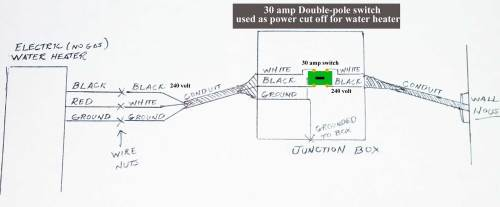 small resolution of 30 amp switches 30 amp double