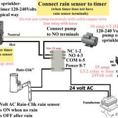 230 Volt Submersible Pump Wiring Diagram Wilkinson Humbucker Pickups 110v Schematic Best Library 220v Gfci Breaker Sprinkler