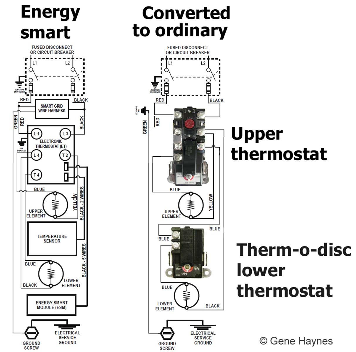 hight resolution of whirlpool water heater thermostat diagrams online schematic diagram u2022 whirlpool hot water heater whirlpool water