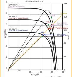 larger image 3 pv magic water heater formula element ohms equal vmp imp x 1 40 [ 1021 x 1351 Pixel ]