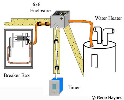 Step-by-step: How to install water heater timer