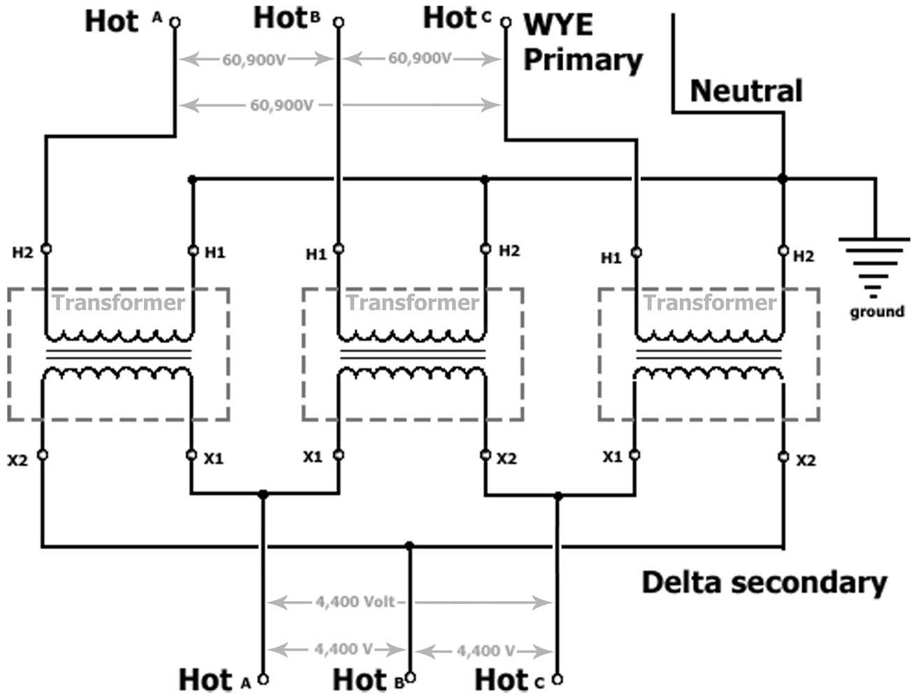 service panel grounding diagram john deere stx38 wiring black deck power line transformer all data how to identify