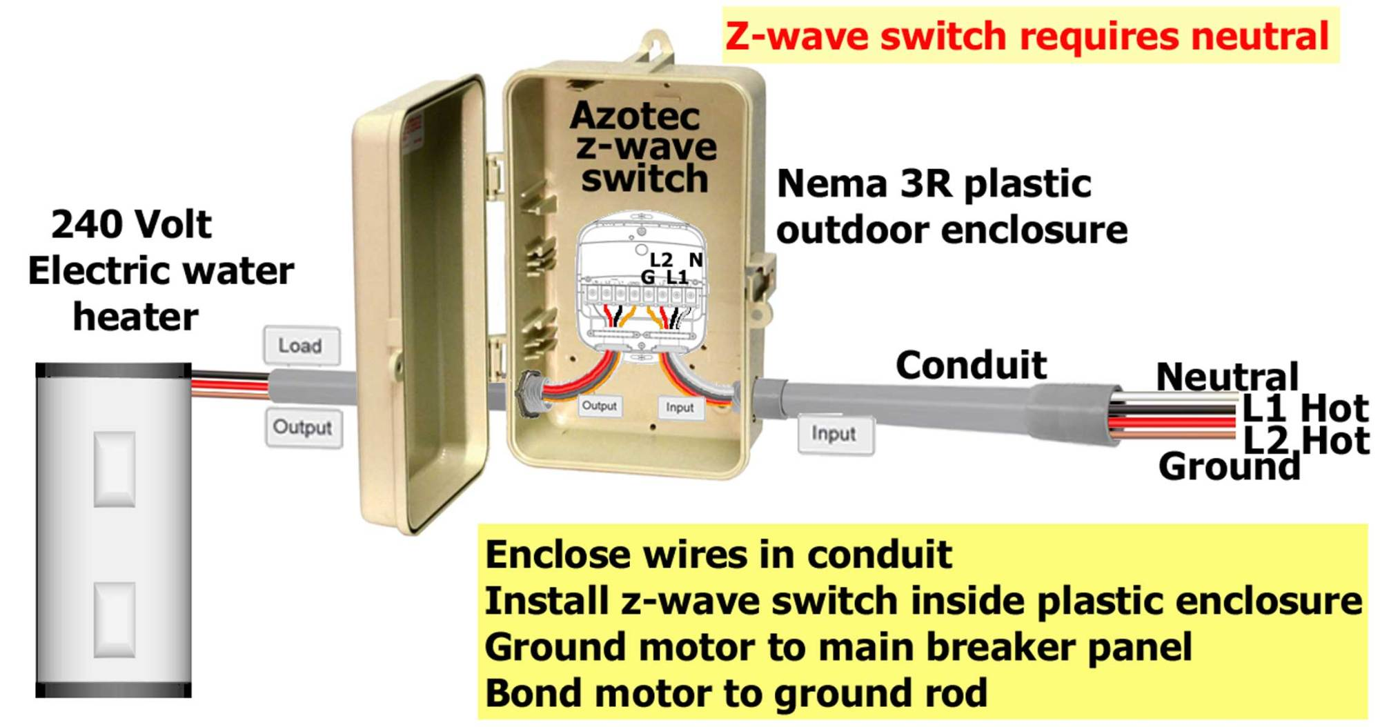 hight resolution of space heaters 3 phase wiring wiring diagram centre how to wire aeon labs aeotec z wave