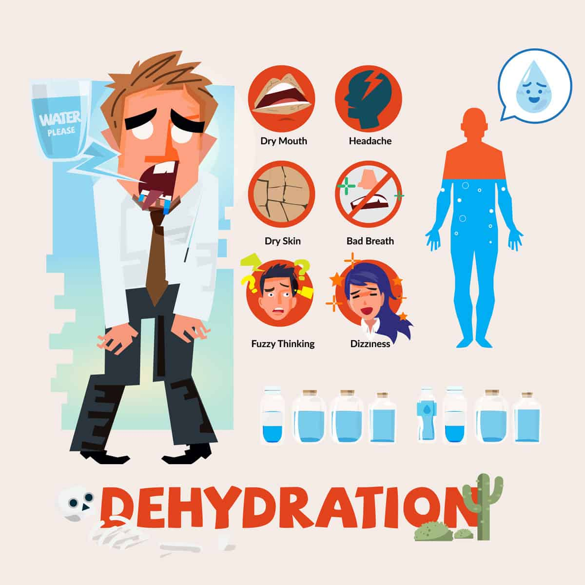 Dehydration Treatment: Illustrated Guide How To Stay Hydrated – Water Informer