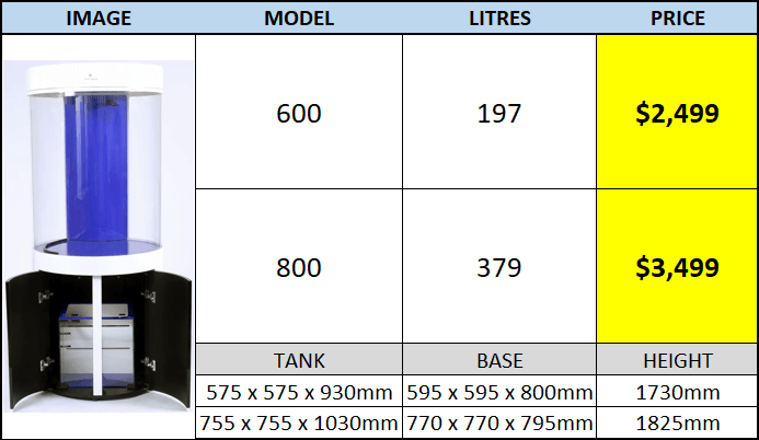 Cylinder Fish Tank Sump Price