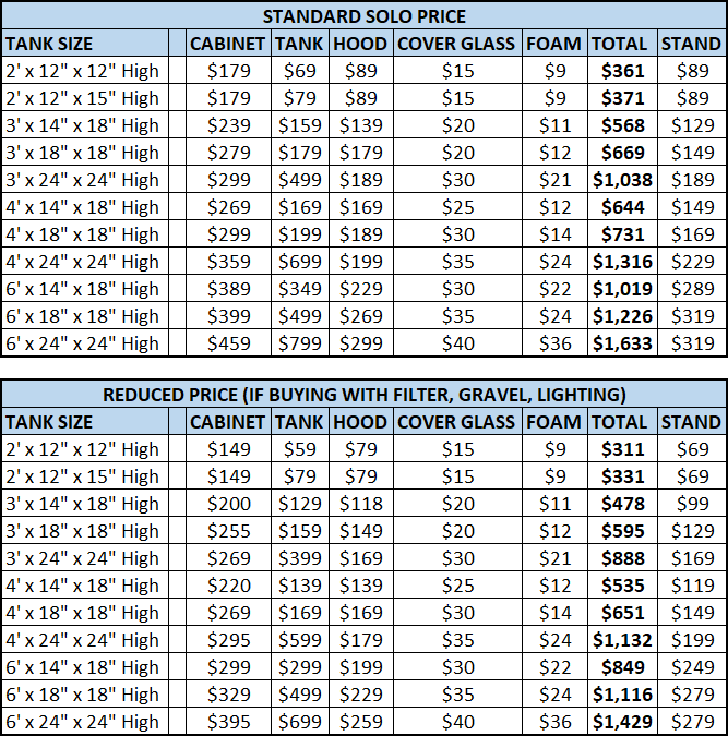 Cheap Fish Tanks Melbourne Price Guide September 2020
