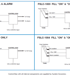 electronic float switch controls two float switch system schematic [ 1111 x 717 Pixel ]