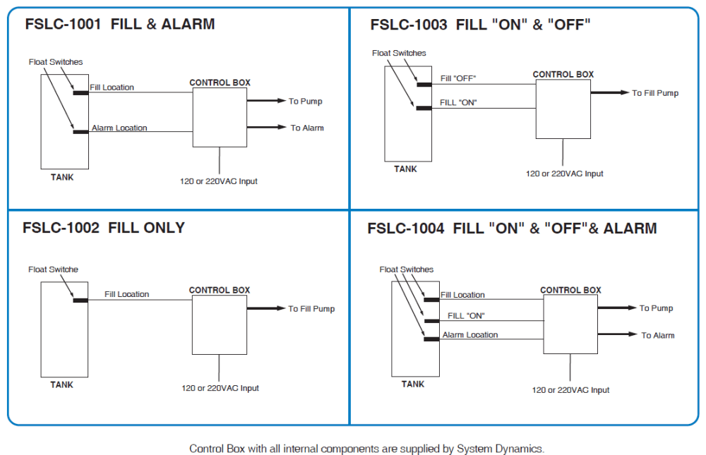 medium resolution of electronic float switch controls two float switch system schematic