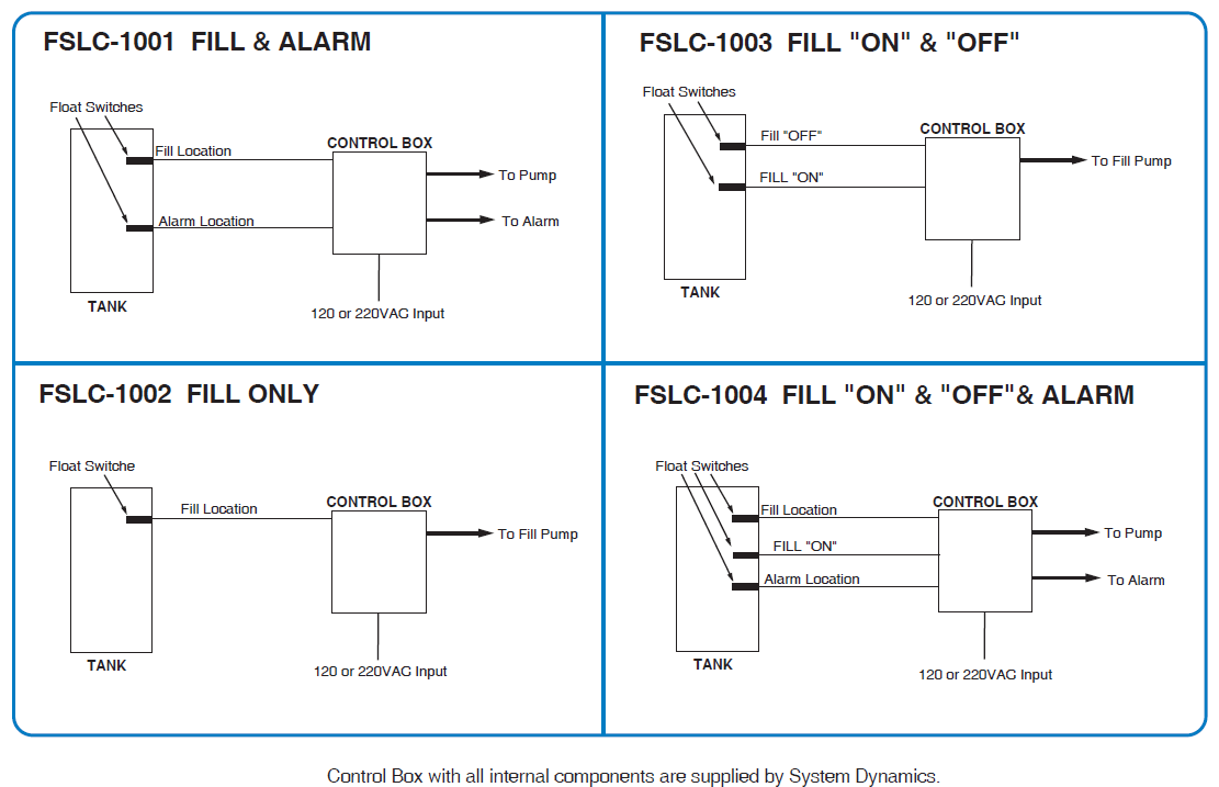 hight resolution of electronic float switch controls two float switch system schematic