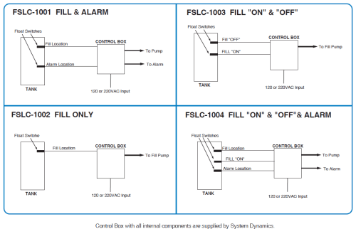 small resolution of electronic float switch controls two float switch system schematic