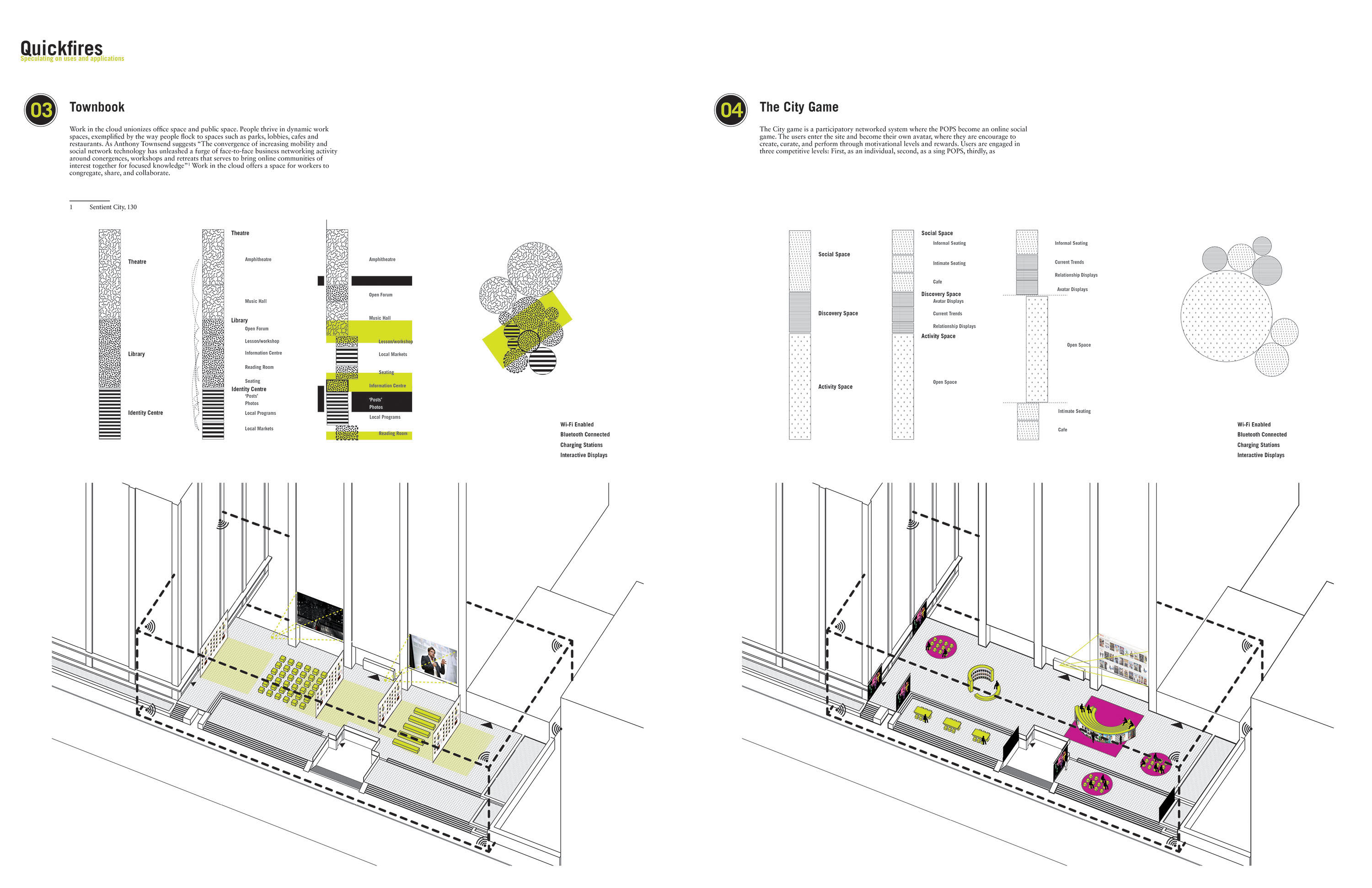 Thesis Work Tristan Van Leur Social Place Networks