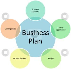 Business plan management diagram stock photo