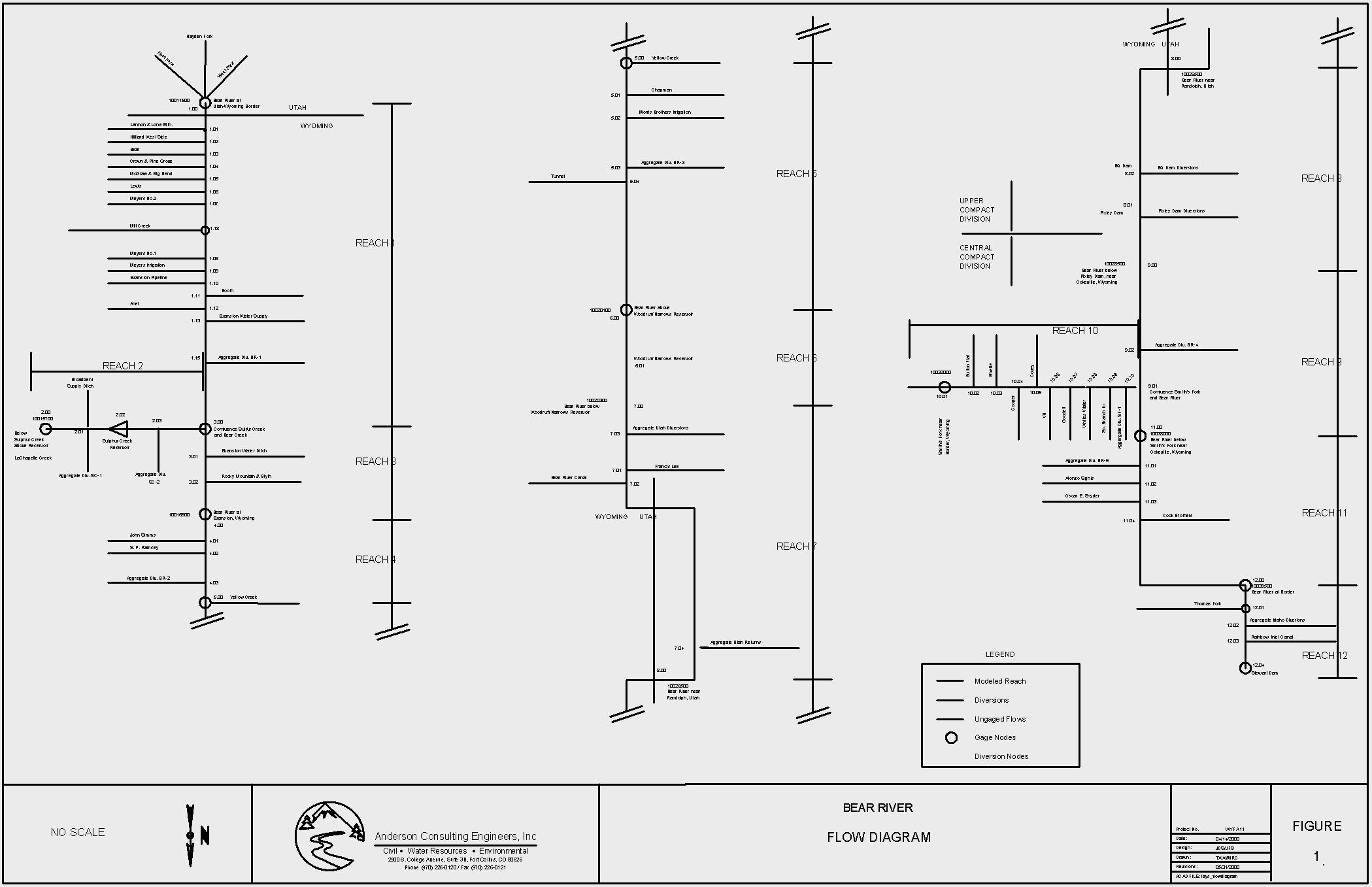 Bear River Basin 2001 Water Plan Surface Water Determination