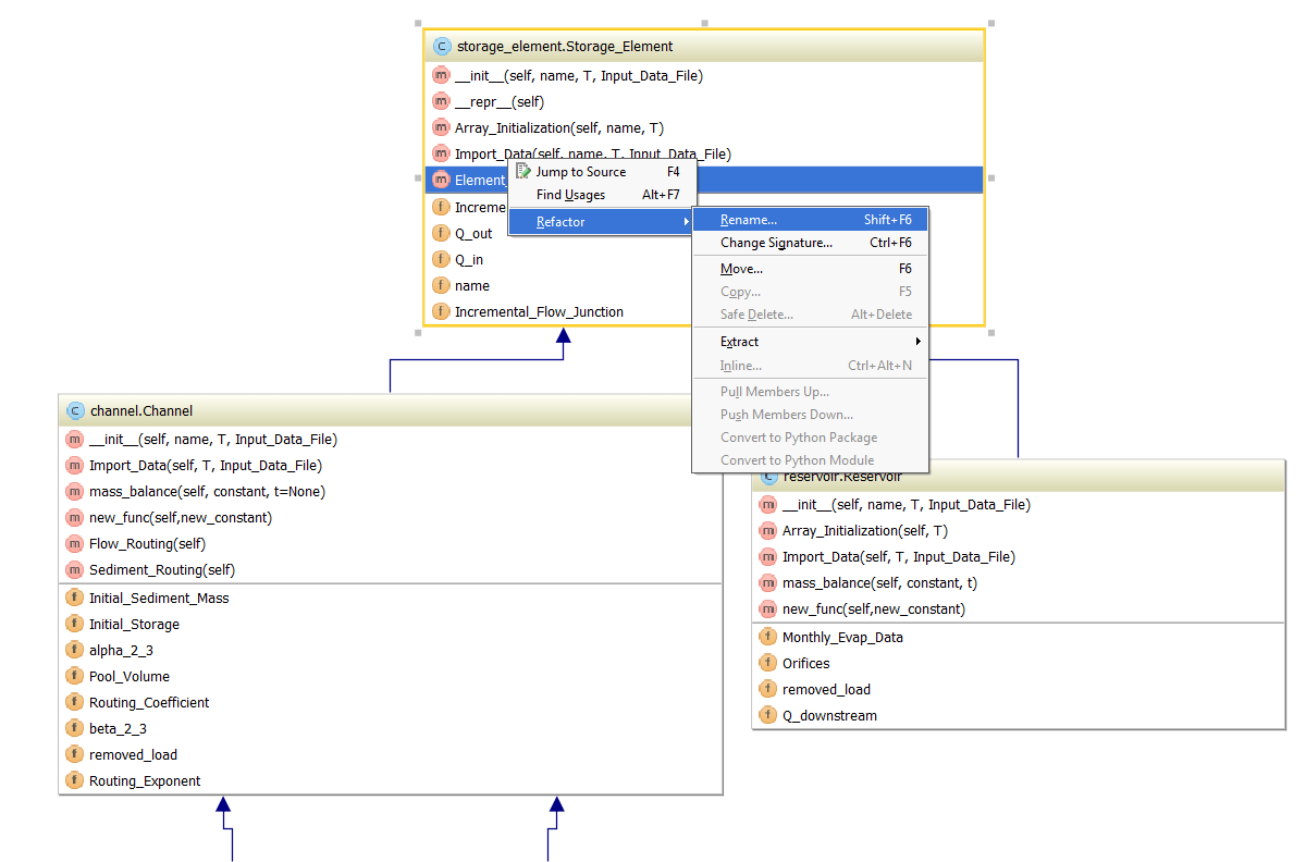 python code diagrams