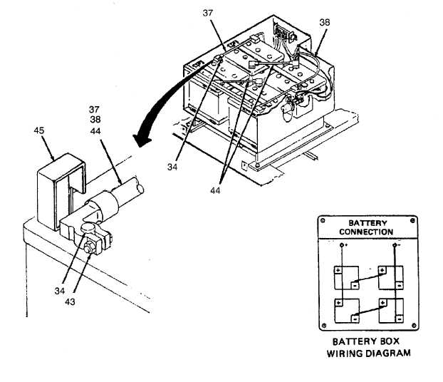Battery Box Diagram Of A Jumper, Battery, Free Engine